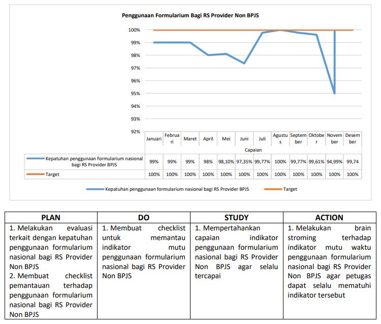 7. Penggunaan Formularium Bagi RS Provider Non BPJS