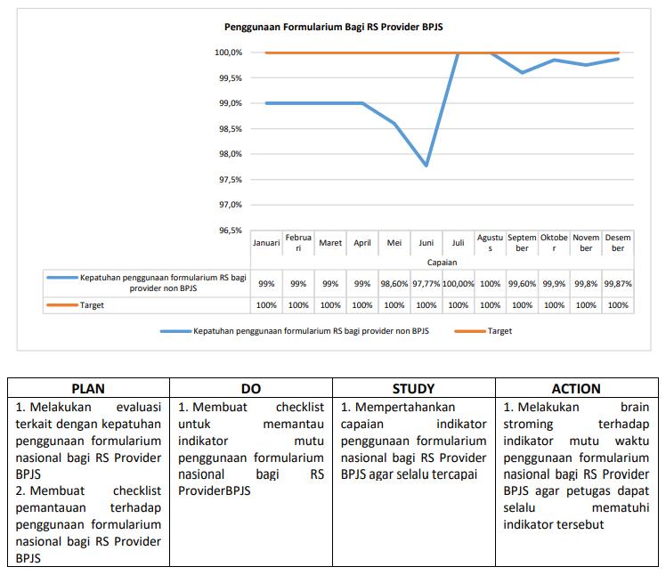 8. Penggunaan Formularium Bagi RS Provider BPJS